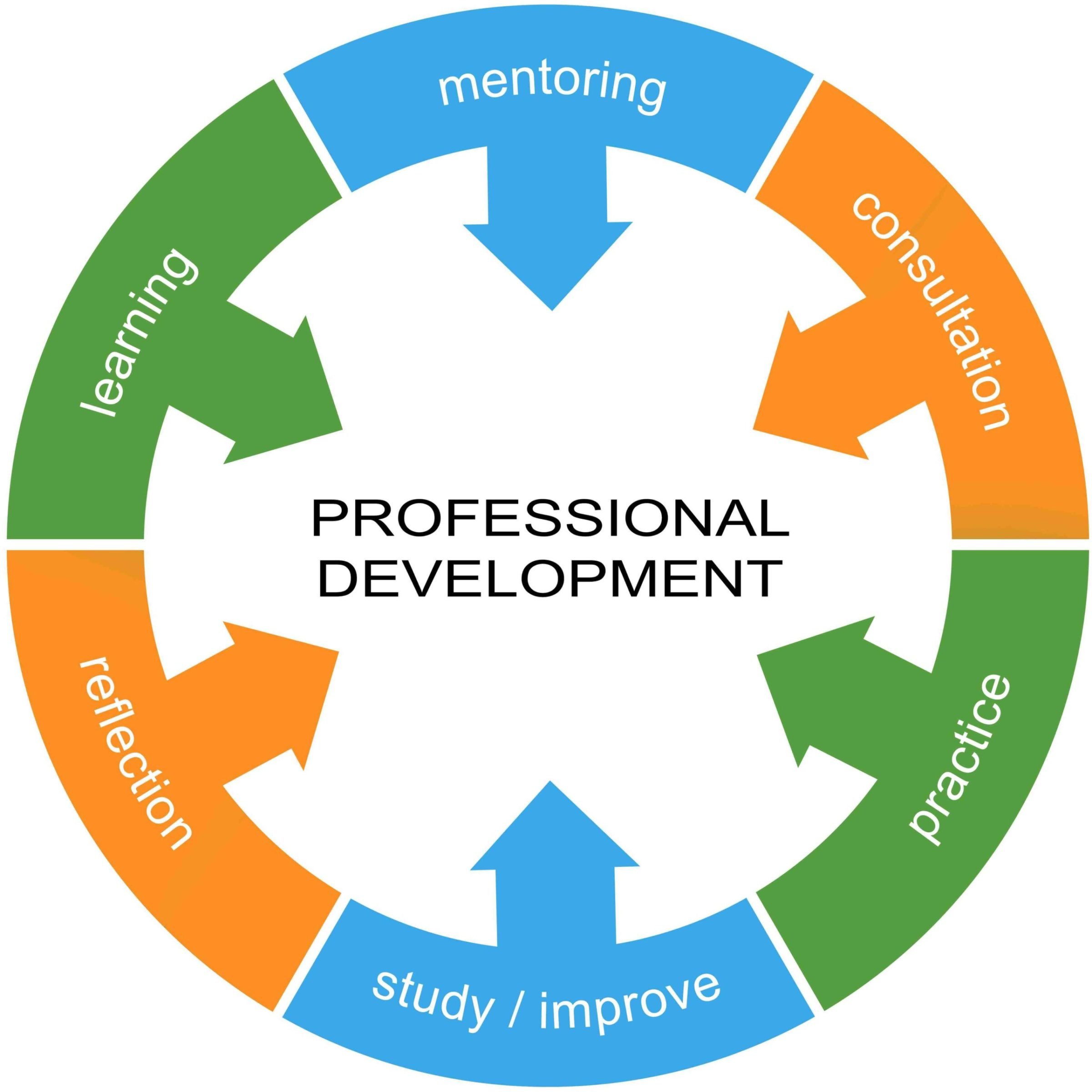 15-Professional-Development-Skills-for-Modern-Teachers-scaled